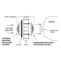 2011_DCPL_Catalogue-15 - Fan Mounting Options.jpg