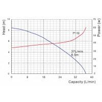 EBP40 - 9041 Curve (16-Oct-218).jpg
